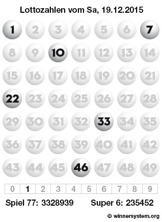 Lottozahlen vom 19.12.2015 als Tippmuster