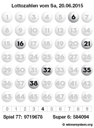 Lottozahlen vom 20.06.2015 als Tippmuster