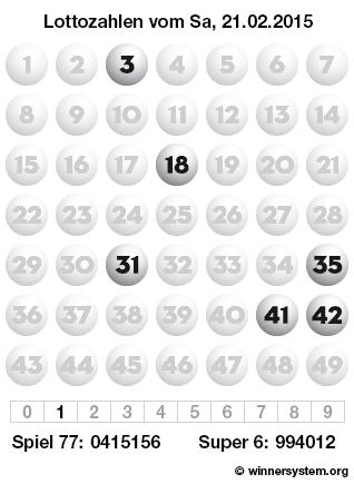 Lottozahlen vom 21.02.2015 als Tippmuster