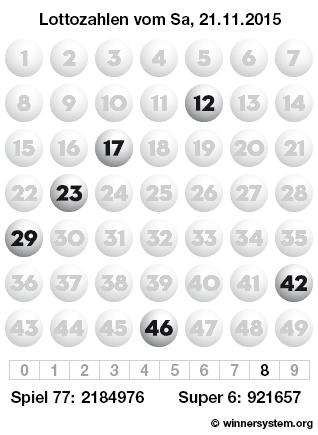 Lottozahlen vom 21.11.2015 als Tippmuster