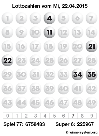 Lottozahlen vom 22.04.2015 als Tippmuster