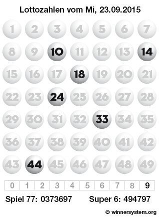 Lottozahlen vom 23.09.2015 als Tippmuster