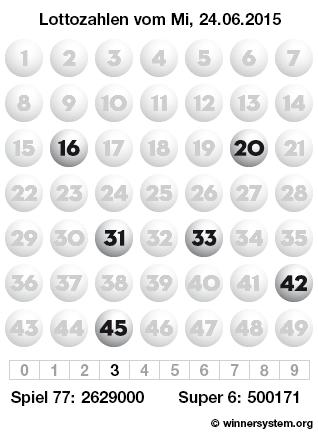 Lottozahlen vom 24.06.2015 als Tippmuster