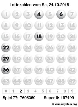 Lottozahlen vom 24.10.2015 als Tippmuster