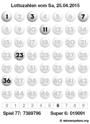 Lottozahlen vom 25.04.2015 als Tippmuster