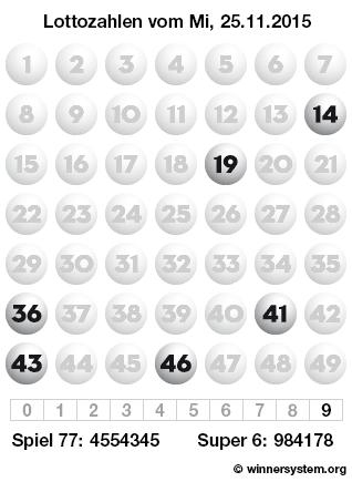 Lottozahlen vom 25.11.2015 als Tippmuster