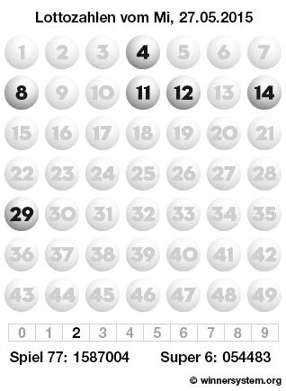 Lottozahlen vom 27.05.2015 als Tippmuster