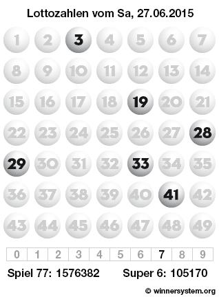 Lottozahlen vom 27.06.2015 als Tippmuster