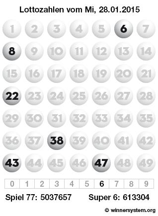 Lottozahlen vom 28.01.2015 als Tippmuster