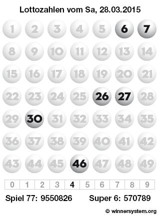 Lottozahlen vom 28.03.2015 als Tippmuster