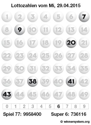Lottozahlen vom 29.04.2015 als Tippmuster