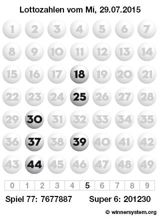 Lottozahlen vom 29.07.2015 als Tippmuster