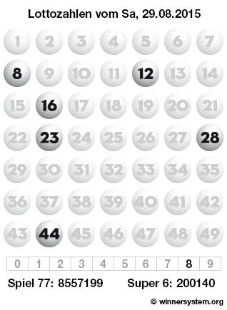 Lottozahlen vom 29.08.2015 als Tippmuster