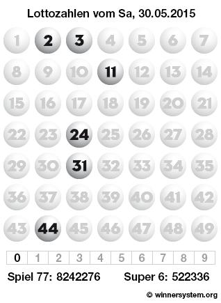 Lottozahlen vom 30.05.2015 als Tippmuster