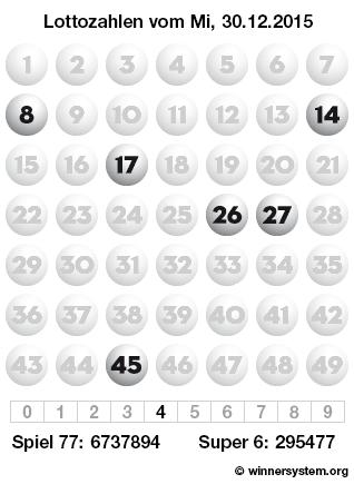 Lottozahlen vom 30.12.2015 als Tippmuster