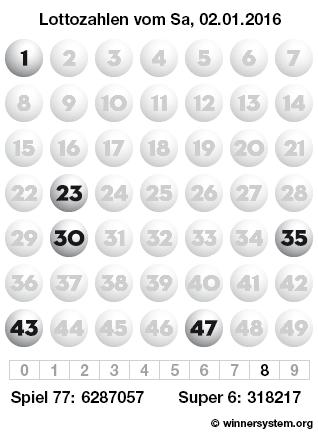 Lottozahlen vom 02.01.2016 als Tippmuster