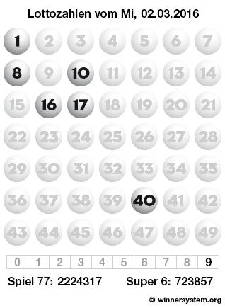 Lottozahlen vom 02.03.2016 als Tippmuster