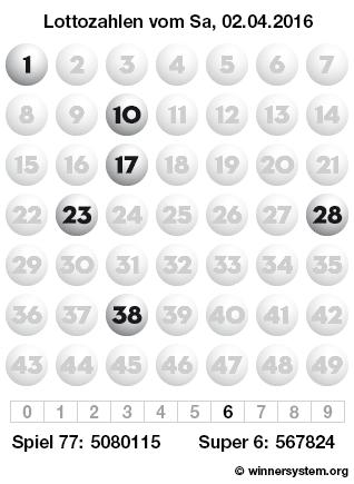 Lottozahlen vom 02.04.2016 als Tippmuster