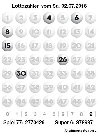 Lottozahlen vom 02.07.2016 als Tippmuster