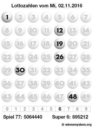 Lottozahlen vom 02.11.2016 als Tippmuster
