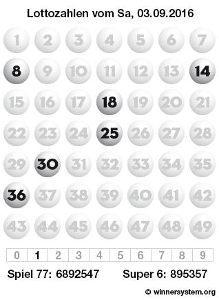 Lottozahlen vom 03.09.2016 als Tippmuster