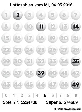 Lottozahlen vom 04.05.2016 als Tippmuster