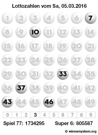 Lottozahlen vom 05.03.2016 als Tippmuster