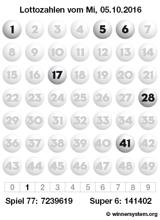 Lottozahlen vom 05.10.2016 als Tippmuster