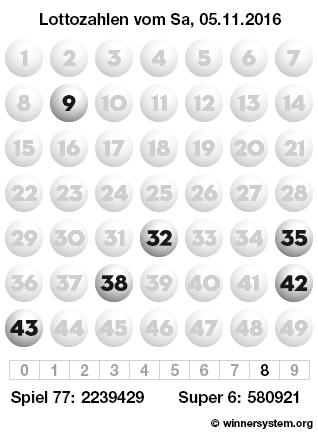 Lottozahlen vom 05.11.2016 als Tippmuster