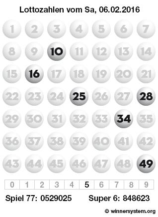 Lottozahlen vom 06.02.2016 als Tippmuster