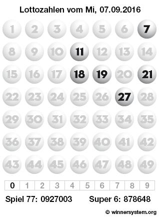 Lottozahlen vom 07.09.2016 als Tippmuster