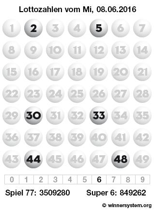 Lottozahlen vom 08.06.2016 als Tippmuster