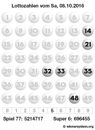 Lottozahlen vom 08.10.2016 als Tippmuster