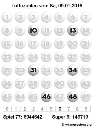 Lottozahlen vom 09.01.2016 als Tippmuster