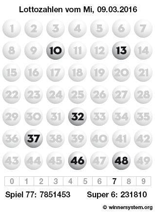 Lottozahlen vom 09.03.2016 als Tippmuster