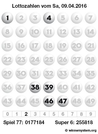 lottozahlen vergleichen online