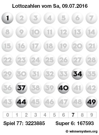 Lottozahlen vom 09.07.2016 als Tippmuster