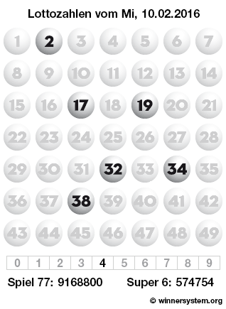 Lottozahlen vom 10.02.2016 als Tippmuster
