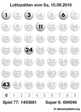 Lottozahlen vom 10.09.2016 als Tippmuster