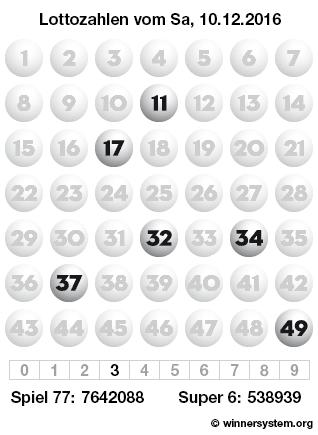Lottozahlen vom 10.12.2016 als Tippmuster