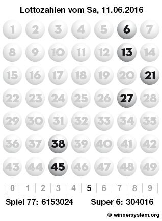 Lottozahlen vom 11.06.2016 als Tippmuster
