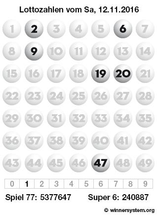 Lottozahlen vom 12.11.2016 als Tippmuster