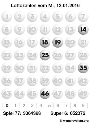 Lottozahlen vom 13.01.2016 als Tippmuster