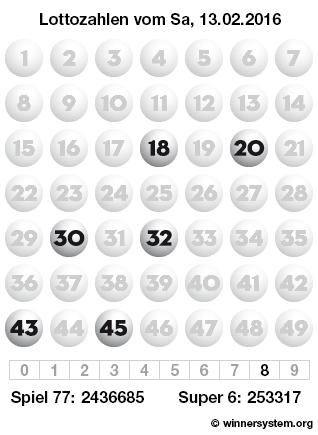 Lottozahlen vom 13.02.2016 als Tippmuster