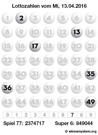 Lottozahlen vom 13.04.2016 als Tippmuster