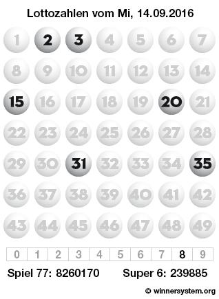 Lottozahlen vom 14.09.2016 als Tippmuster