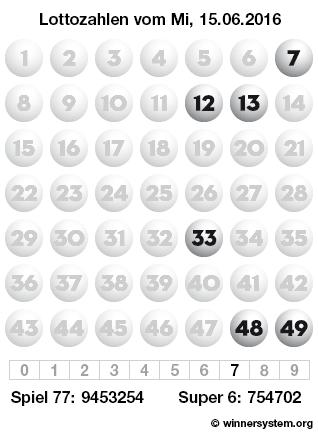 Lottozahlen vom 15.06.2016 als Tippmuster