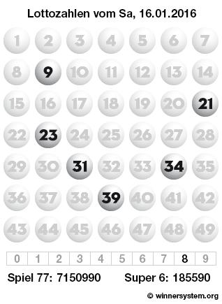 Lottozahlen vom 16.01.2016 als Tippmuster