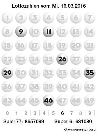 Lottozahlen vom 16.03.2016 als Tippmuster
