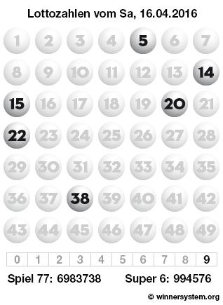 Lottozahlen vom 16.04.2016 als Tippmuster